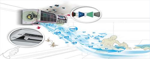 Hệ thống lọc khí Catechin Plus