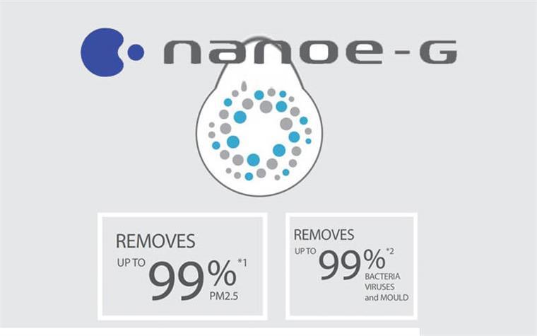 Bảo vệ sức khoẻ với công nghệ làm sạch không khí, kháng khuẩn Nanoe-G