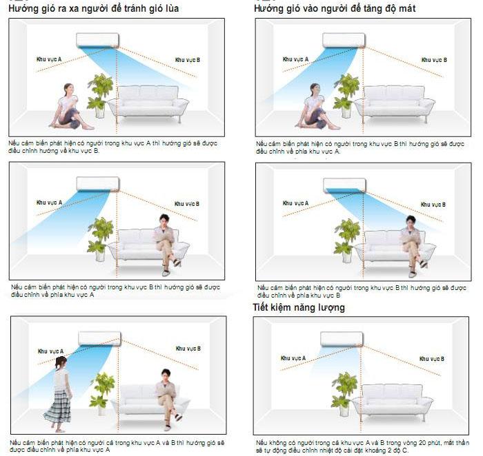 Dàn Lạnh Treo Tường Panasonic Multi Inverter 1 Chiều 10.900 BTU (CS-MPS12SKH) đa dạng