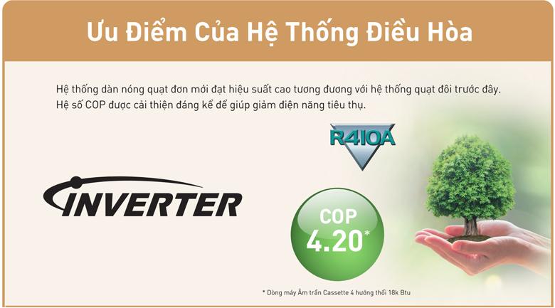 Điều Hòa Âm Trần Cassette Panasonic Inverter 1 Chiều 17.100 BTU (S-18PU2H5-8/U-18PS2H5-8)