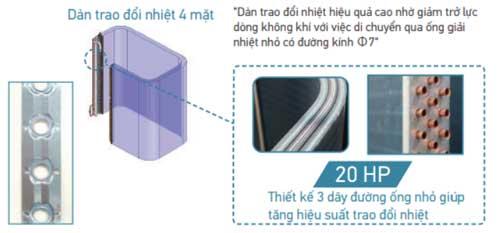 RXYQ20AYM thiết kế nhỏ gọn với hiệu suất cao