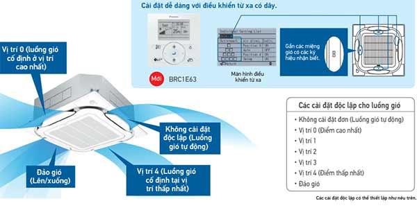 Dàn lạnh VRV Daikin Cassette âm trần 2 chiều 54.600 BTU FXFSQ140AVM (Đa hướng thổi có cảm biến) 2