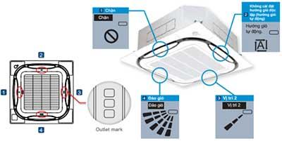 Dàn lạnh VRV Daikin Cassette âm trần 2 chiều 54.600 BTU FXFQ140AVM (Đa hướng thổi) giá ưu đãi