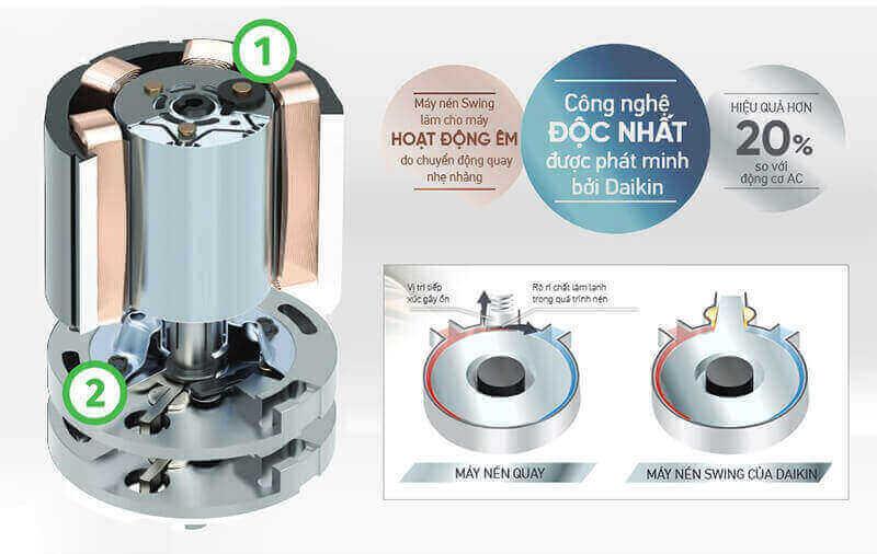 Điều Hòa Nối Ống Gió Daikin Inverter 1 chiều 29.000 BTU (FBFC85DVM9/RZFC85DVM) Điều Khiển Dây (BRC2E61)