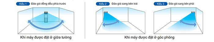Điều Hòa Tủ Đứng Daikin Inverter 1 Chiều 17.100 BTU (FVA50AMVM/RZF50CV2V) Điều Khiển Dây (BRC1E63) chính hãng