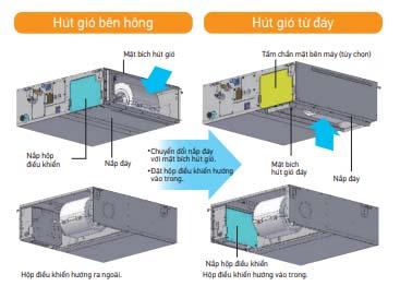 Điều Hòa Nối Ống Gió Daikin Inverter 2 Chiều 17.100 BTU (FBA50BVMA9/RZA50DV2V)