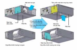 Điều Hòa Nối Ống Gió Daikin Inverter 2 Chiều 42.700 BTU (FBA125BVMA9/RZA125DY1)