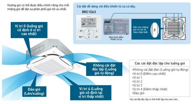 Điều Hòa Âm Trần Cassette Daikin Inverter 2 Chiều 42.700 BTU (FCF125CVM/RZA125DY1) chính hãng