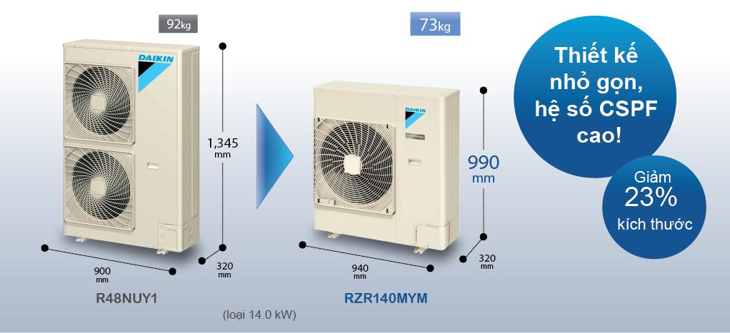 Điều hòa Âm trần nối ống gió Daikin 2 Chiều 43.000 BTU | Kích thước dàn nóng