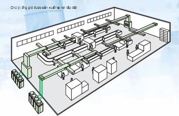 Điều hòa đặt sàn thổi trực tiếp Daikin 1 chiều lạnh 60.000 Btu   Hệ thống ống gió