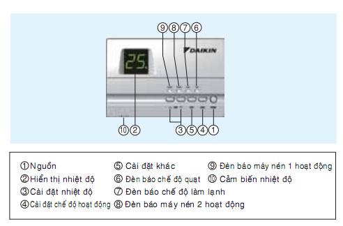 Điều hòa đặt sàn nối ống gió Daikin 1 chiều lạnh 120.000 Btu | Bộ điều khiển