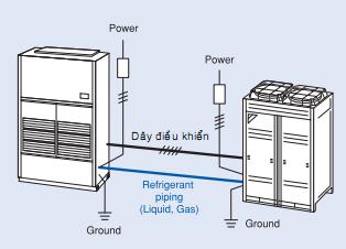 Điều Hòa Giấu Trần Nối Ống Gió Daikin 1 Chiều Lạnh 100.000 Btu | Hệ thống đầu dây và đường ống điều hòa