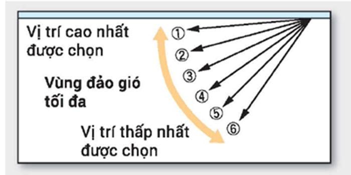 dieu-hoa-am-tran-mitsubishi-heavy-1-chieu-48000btu-cshy-5001-cchy-5001