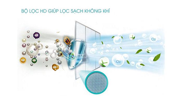 Điều hòa tủ đứng Heavy 1 chiều 5HP - 48.000 BTU FSHY- 5001/FCHY - 5001 lọc sạch
