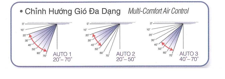 Điều hòa cassette âm trần Panasonic 2 chiều lạnh 22.500 BTU | Chỉnh hướng gió