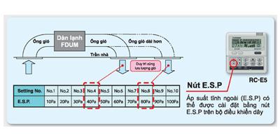 Có thể điều khiển áp suất tĩnh ngoài 1 cách tự động ( E.S.P)