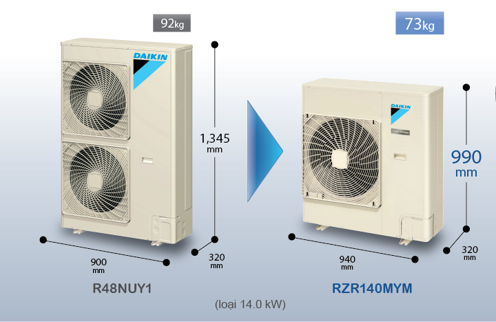 Điều hòa Âm trần nối ống gió Daikin 2 Chiều 24.000 BTU | Dàn nóng