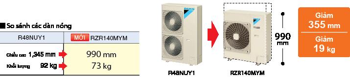 Điều hòa Âm trần nối ống gió Daikin 2 Chiều 45.000 BTU | Khối lượng dàn nóng