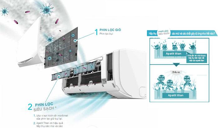 Điều Hòa Daikin Inverter 1 Chiều 20.500BTU (FTKQ60SVMV/RKQ60SVMV) lọc bụi