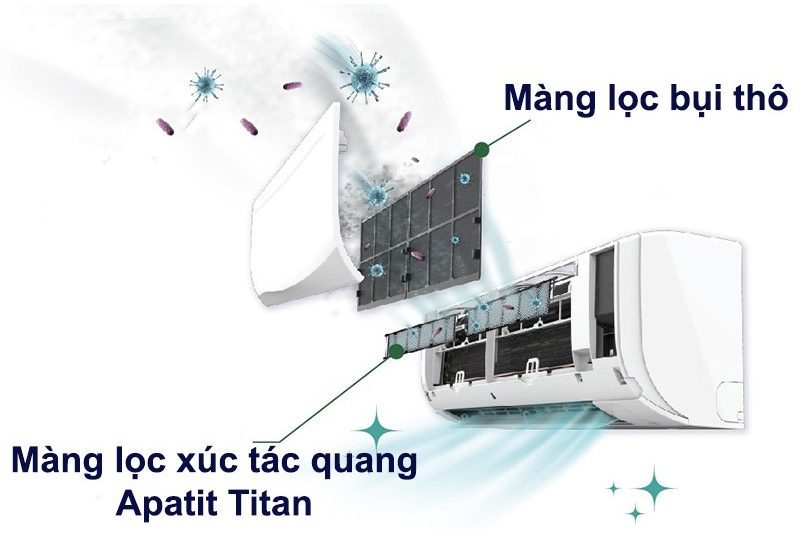 Điều Hòa Treo Tường Daikin Inverter 2 Chiều 20.500 BTU (FTHF60RVMV/RHF60RVMV)