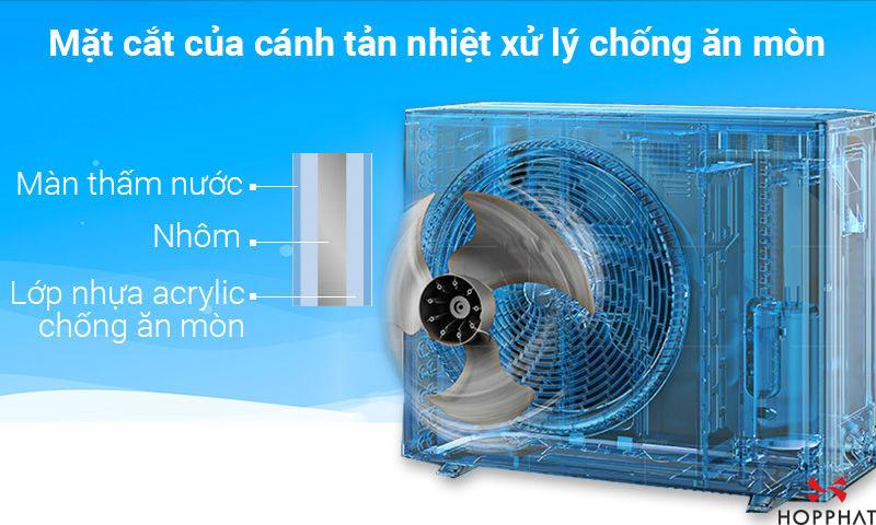 Điều Hòa Daikin Inverter 2 Chiều 24.200BTU (FTHF71RVMV/RHF71RVMV) bền bỉ