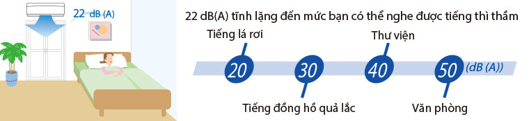 Dàn lạnh điều hòa multi daikin 1 chiều 21.000 BTU (CTKM60RVMV)