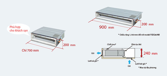 Dàn Lạnh Điều Hòa Nối Ống Gió Multi Daikin Inverter 2 Chiều 9.000BTU (CDXM25RVMV) tối ưu