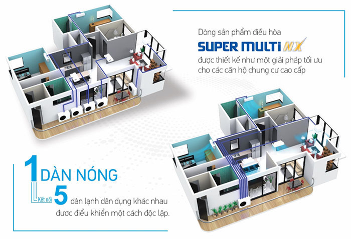 Dàn Nóng Điều Hòa Multi Daikin Inverter 2 Chiều 18.000 BTU (3MXM52RVMV) chất lượng