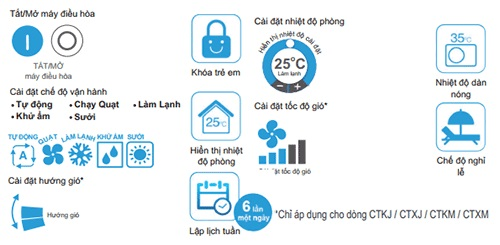Dàn Nóng Điều Hòa Multi Daikin Inverter 2 Chiều 18.000 BTU (3MXM52RVMV)