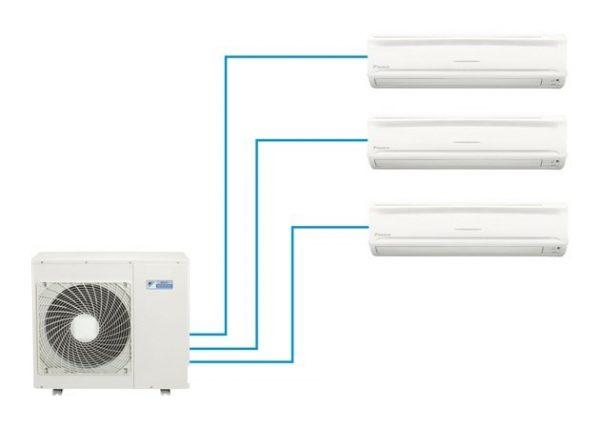 Dàn nóng điều hòa multi daikin 3MXM52RVMV