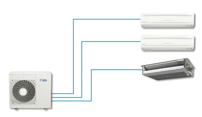 Dàn nóng điều hòa multi daikin 2 chiều 27.300 BTU (4MXM80RVMV) chất lượng