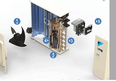 Dàn Nóng Điều Hòa Multi Daikin Inverter 2 Chiều 34.000 BTU (5MXM100RVMV) chính hnagx