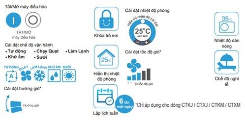 Dàn Nóng Điều Hòa Multi Daikin Inverter 2 Chiều 34.000 BTU (5MXM100RVMV) ưu đãi