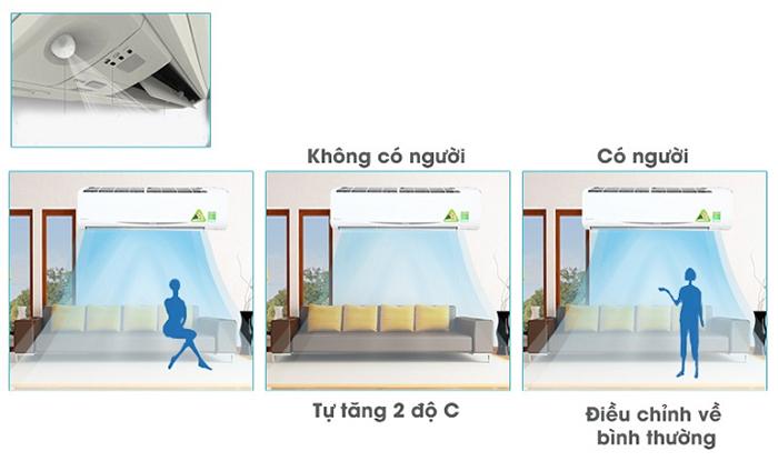 Dàn Lạnh Điều Hòa Multi Daikin Inverter 2 Chiều 9.000 BTU (CTXM25RVMV) giá rẻ