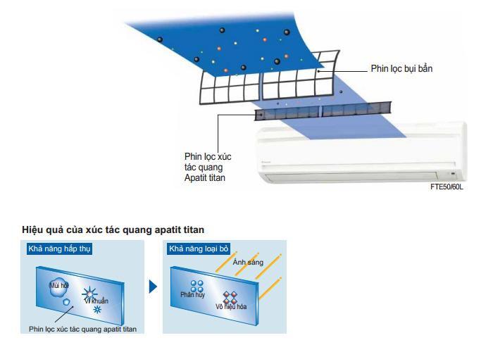 Dàn Lạnh Điều Hòa Multi Daikin Inverter 2 Chiều 24.000BTU (CTXM71RVMV) lọc bụi