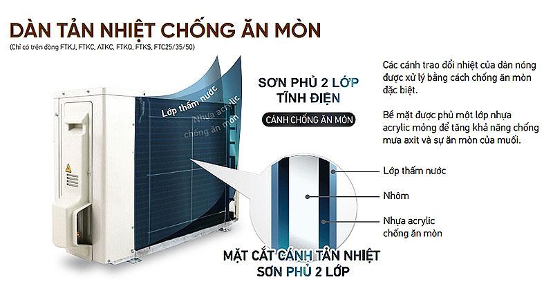 Dàn Nóng Điều Hòa Daikin Multi S Inverter 1 Chiều 24.000BTU (MKC70SVMV) bền bỉ