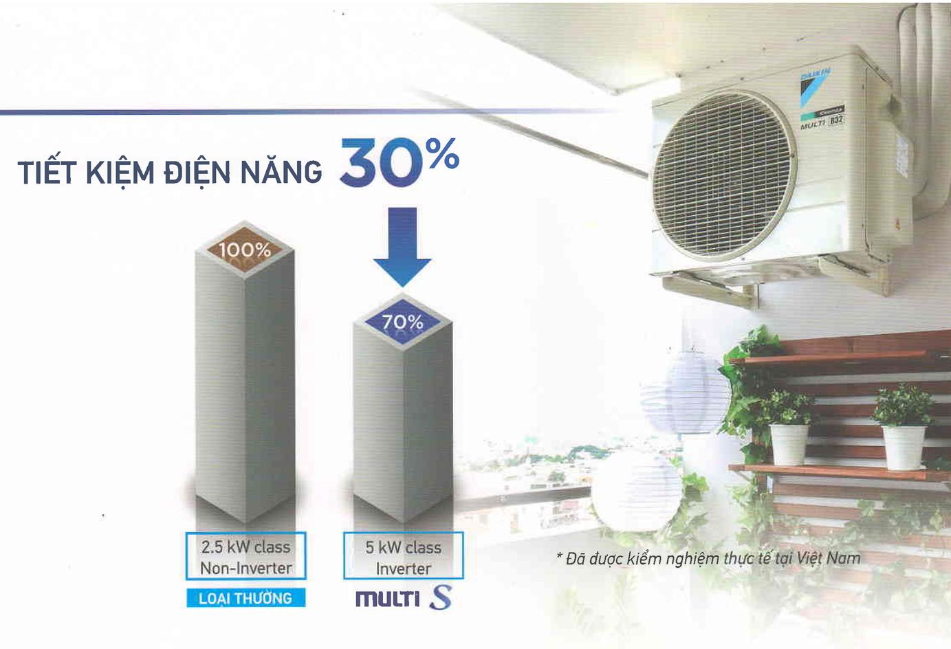 Dàn Nóng Điều Hòa Daikin Multi S Inverter 1 Chiều 24.000BTU (MKC70SVMV) giá rẻ