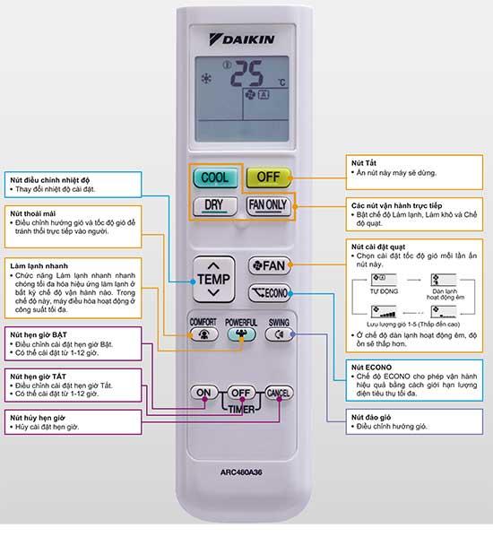 Dàn Lạnh Điều Hòa Daikin Multi S Inverter 1 Chiều 17.100BTU (CTKC50SVMV) chính hãng