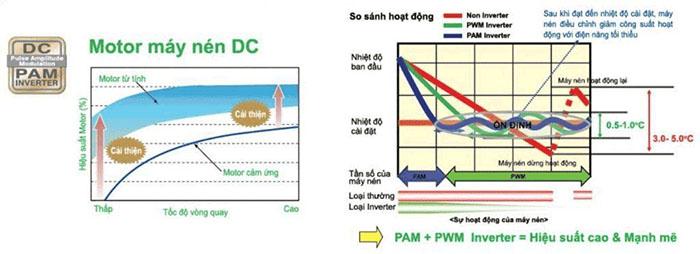 Dàn Lạnh Âm Trần Multi Mitsubishi Inverter 2 Chiều 12.000BTU (FDTC35VF) Mặt Nạ (TC-PSA-25W-E) chất lượng