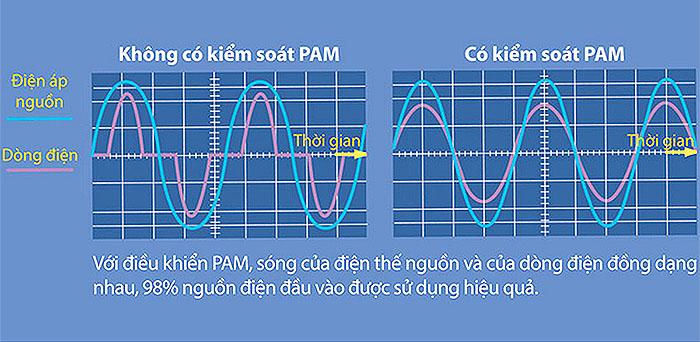 dan-lanh-treo-tuong-mitsubishi-multi-2-chieu-9000-btu-inverter chính hãng