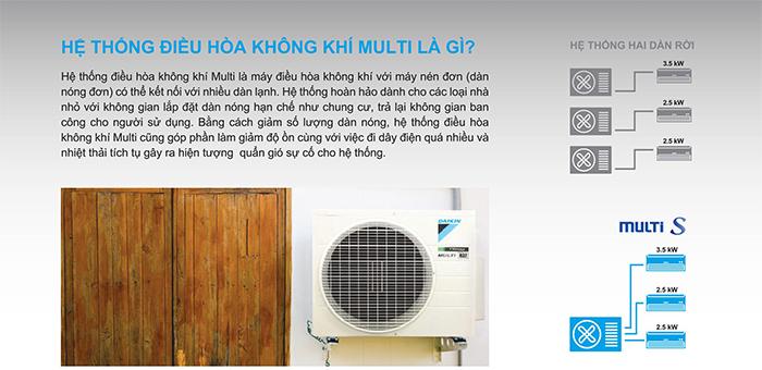 Hệ thống điều hòa không khí Multi S là gì
