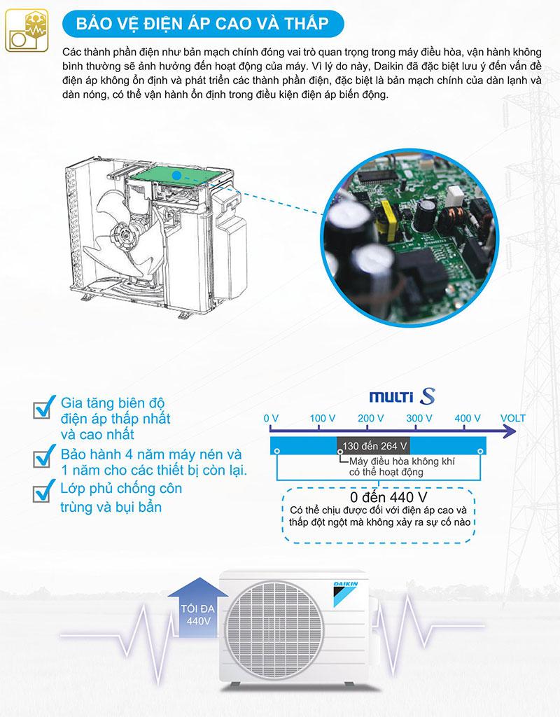 Điều hòa multi s giúp bảo vệ điện áp cao hoặc thấp