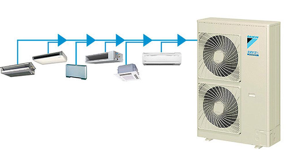Ở hệ thống điều hòa trung tâm VRV, một dàn nóng có thể kết nối với nhiều dàn lạnh